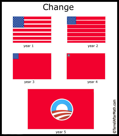 Obama-Flag-Evolution-SC